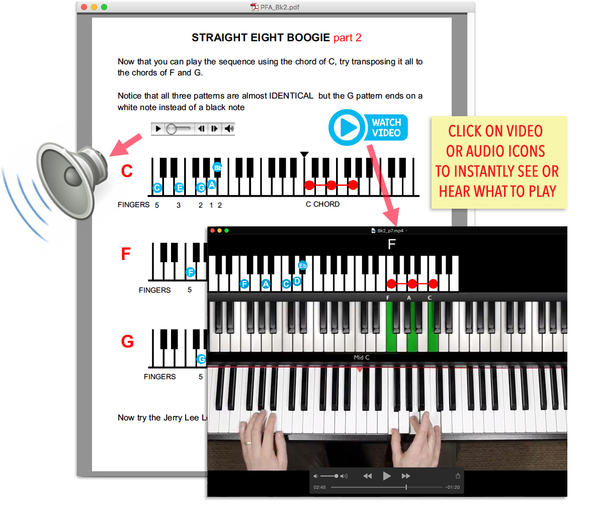 How to learn piano songs by ear