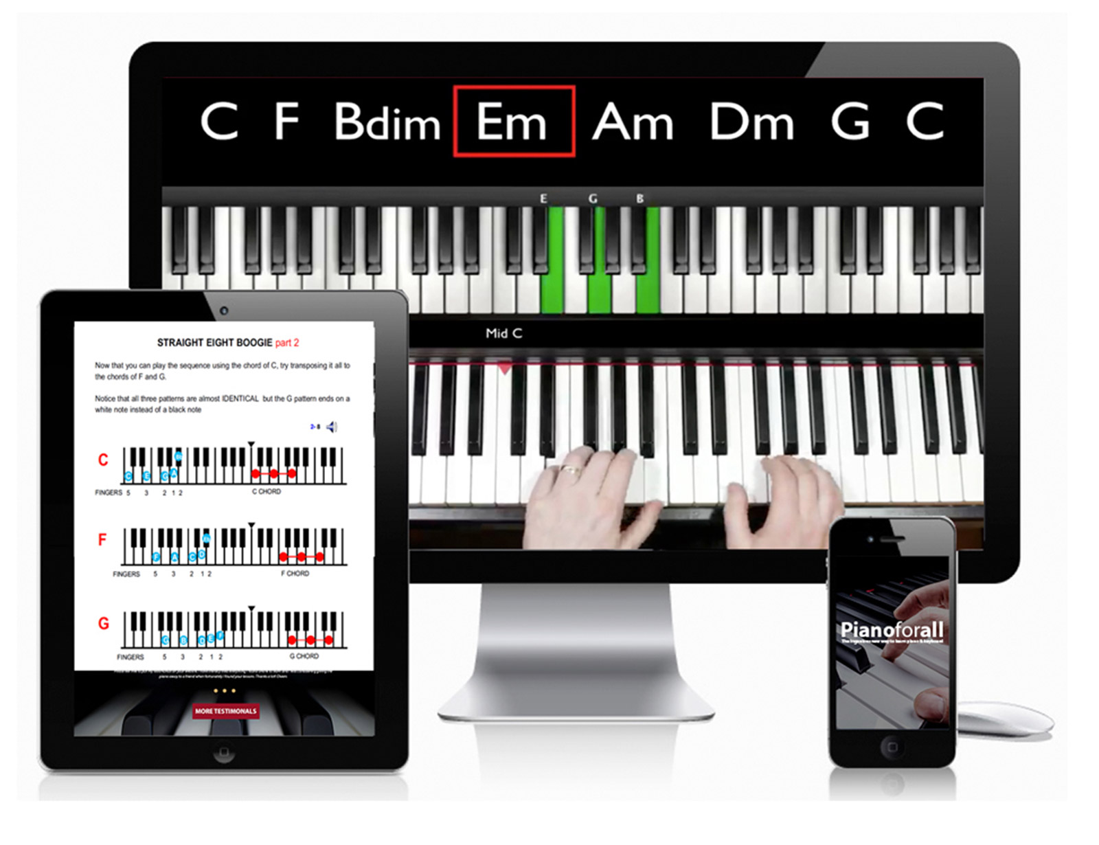 Learn to play piano by ear